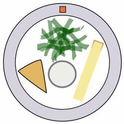 Le service des fromages for Decoration a l assiette